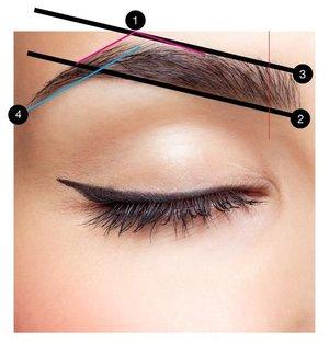 Best eyebrow threading dallas - How is salt water taffy made